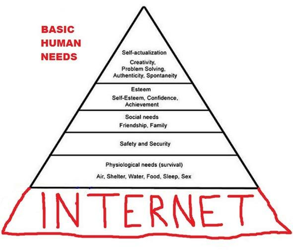 Maslow's Hierarchy Of Needs (Fixed)